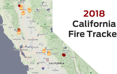 The Camp Fire Devastates California