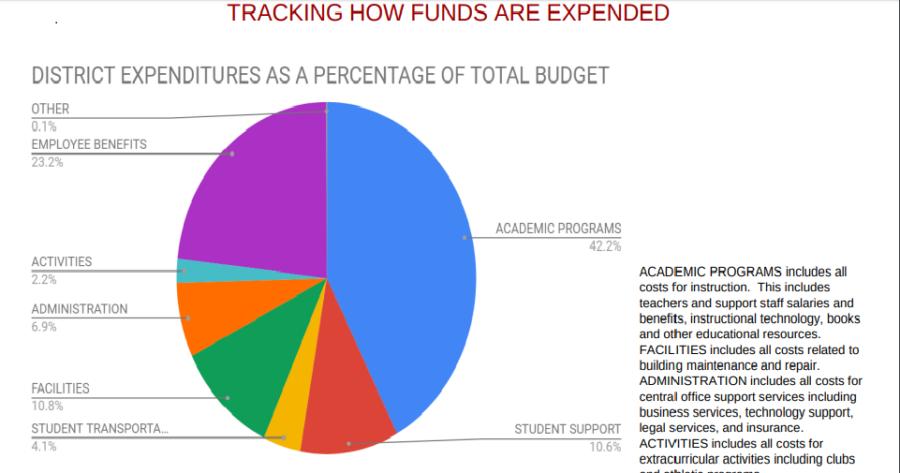 Full-Day Kindergarten Plans Included in BOE Budget