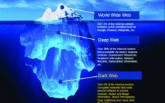Dark Web Crackdown