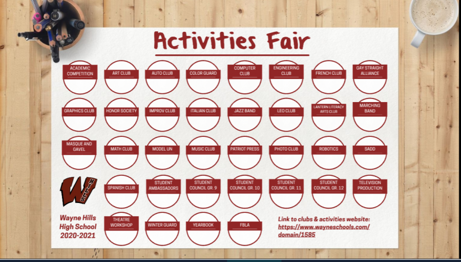 2020 Freshman Activities Fair